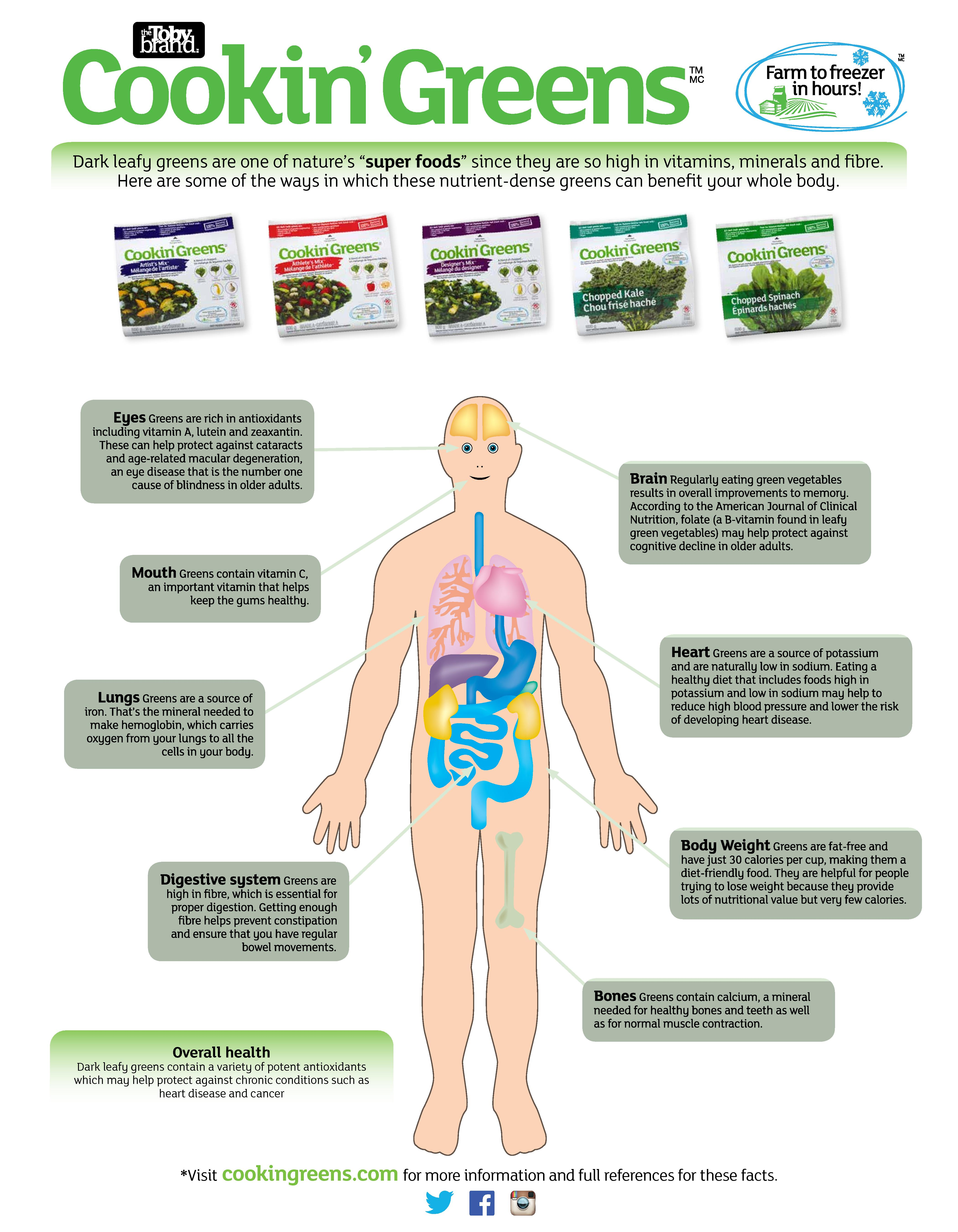 body-health-poster-page1.jpg